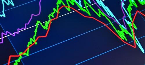 Den Aktienmarkt beobachten